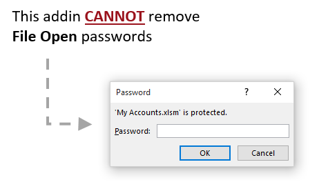 Password Protection Remover FREE Office Excel add-in