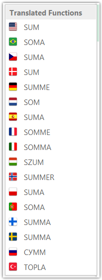 Excel function SUM translated in 16 languages