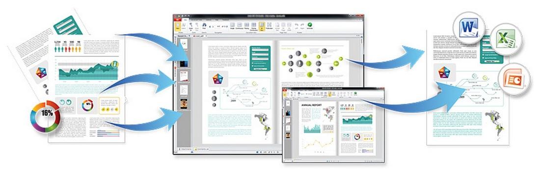 PDF printing