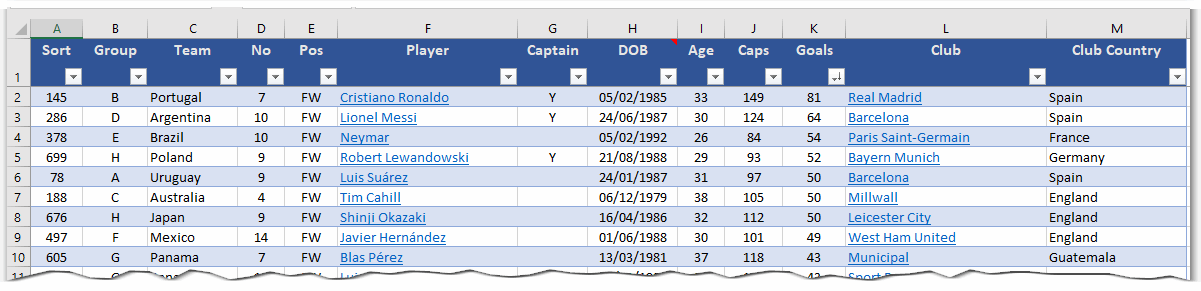 How To Unprotect World Cup 2018 Excel | Spreadsheet1